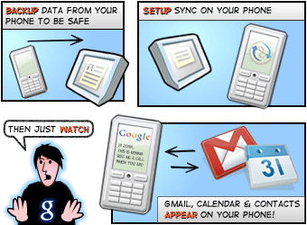 Google Sync cartoon