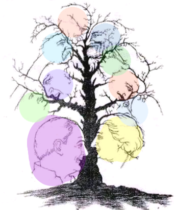 Family Tree, An Illusion